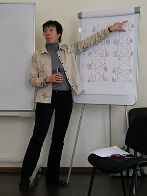 Ольга Карпенко рассказывает о соционической модели А
